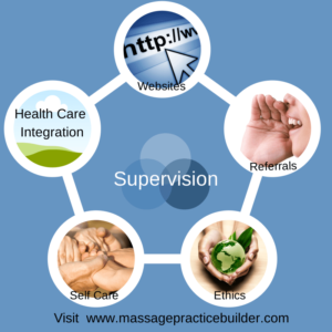 You Know How to Massage, Now Learn to Get More Clients
