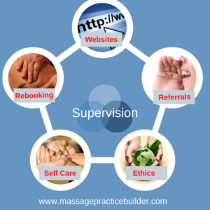 5 pillars of a successful massage business